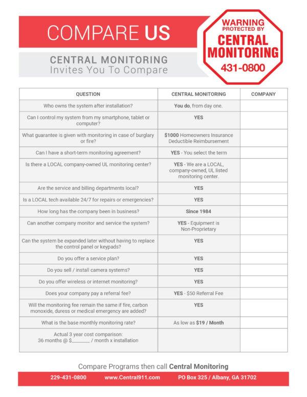 CentralMonitoring-CompareUsQuestionnaire